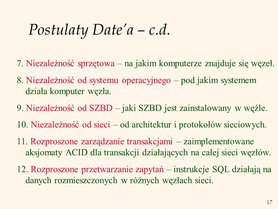 Postulaty Date'a – c.d. 7. Niezależność sprzętowa – na jakim komputerze znajduje się węzeł.