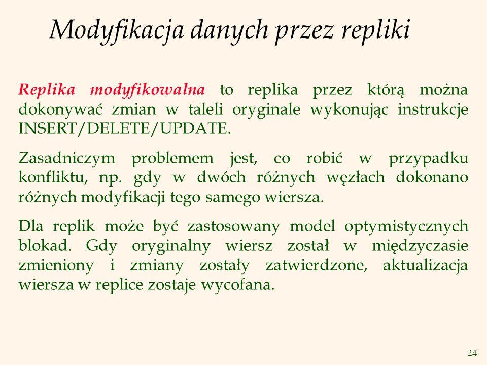 Modyfikacja danych przez repliki