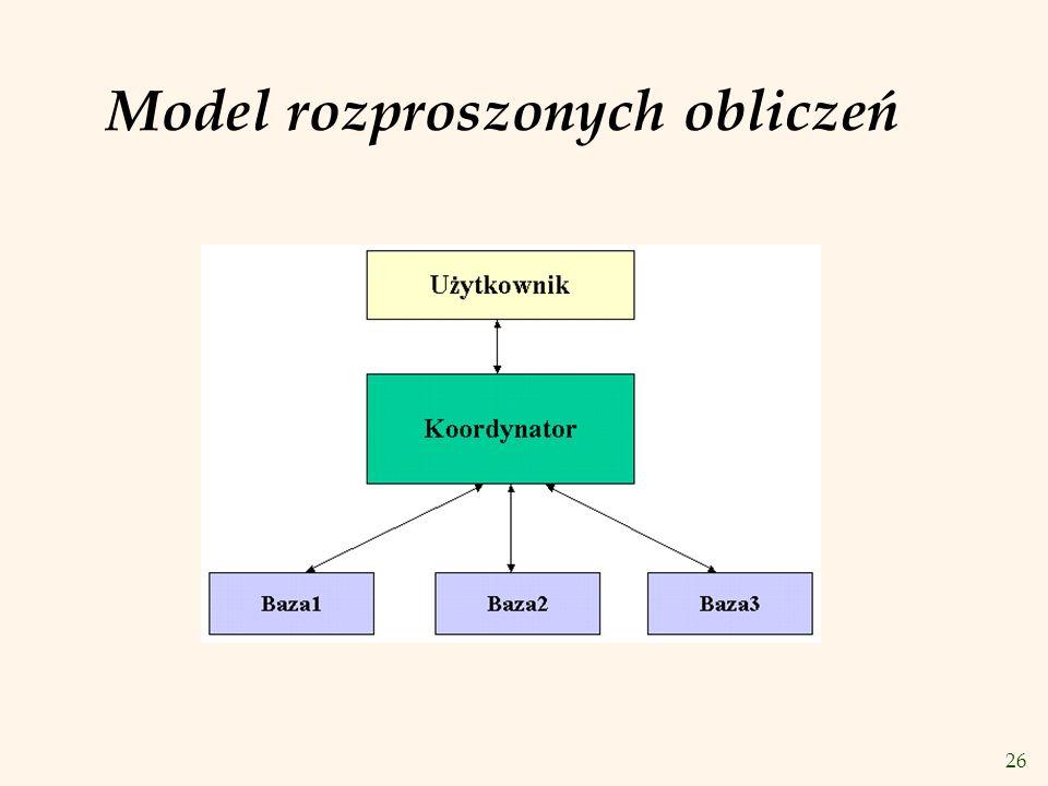 Model rozproszonych obliczeń