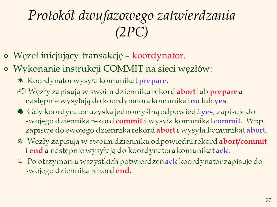 Protokół dwufazowego zatwierdzania (2PC)