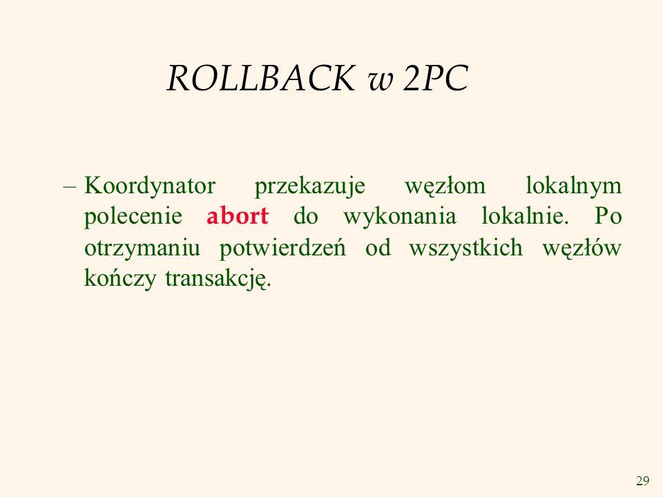 ROLLBACK w 2PC