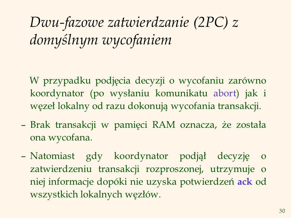Dwu-fazowe zatwierdzanie (2PC) z domyślnym wycofaniem