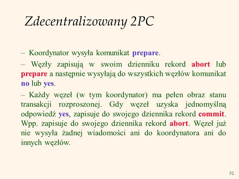 Zdecentralizowany 2PC Koordynator wysyła komunikat prepare.