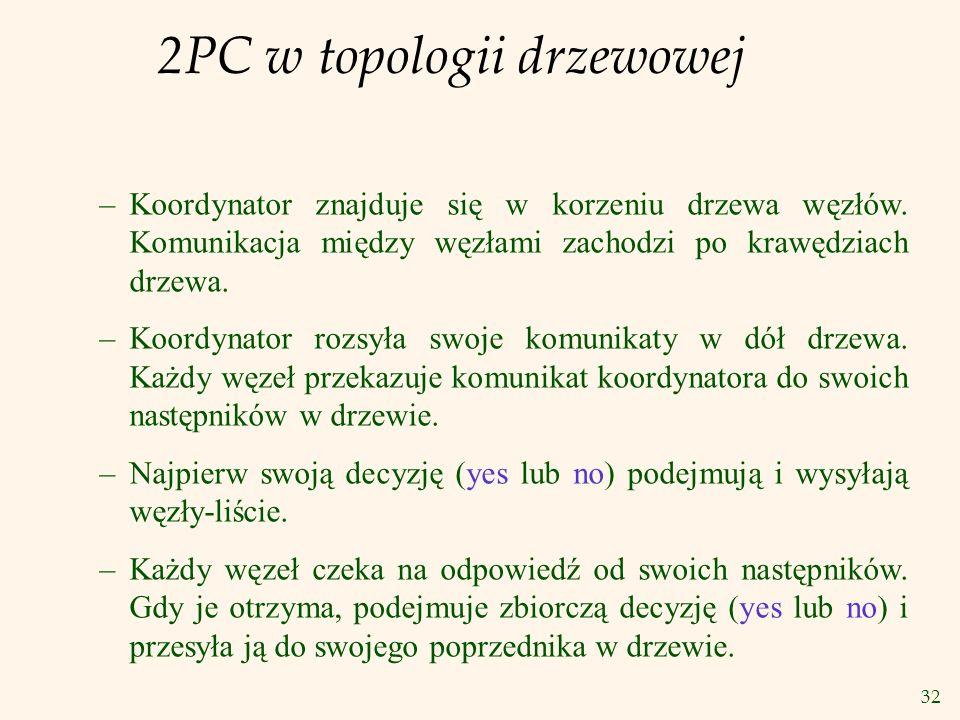 2PC w topologii drzewowej