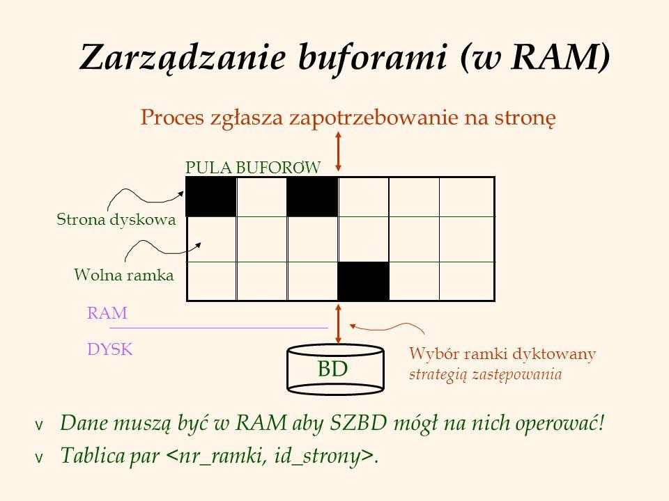 Zarządzanie buforami (w RAM)