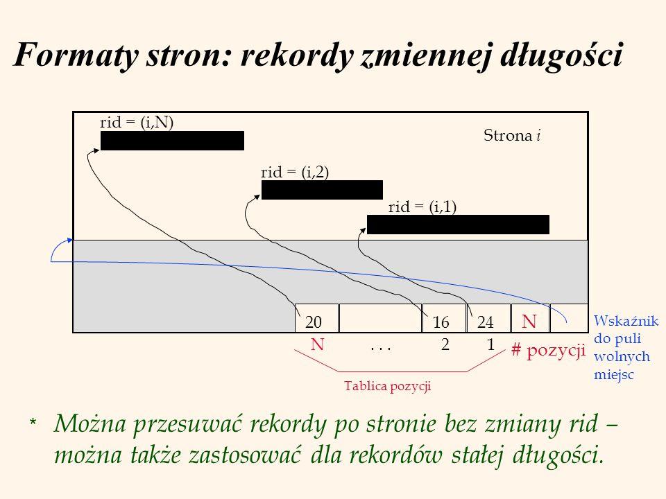Formaty stron: rekordy zmiennej długości