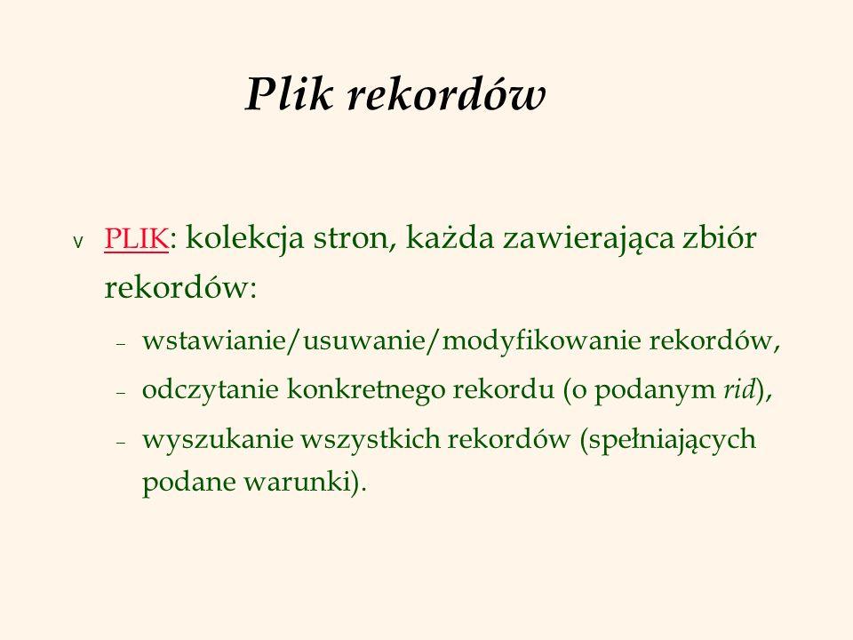 Plik rekordów PLIK: kolekcja stron, każda zawierająca zbiór rekordów: