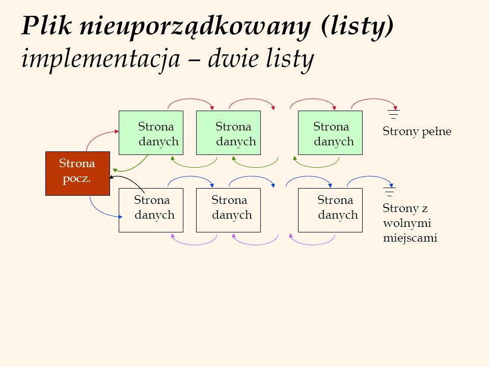 Plik nieuporządkowany (listy) implementacja – dwie listy