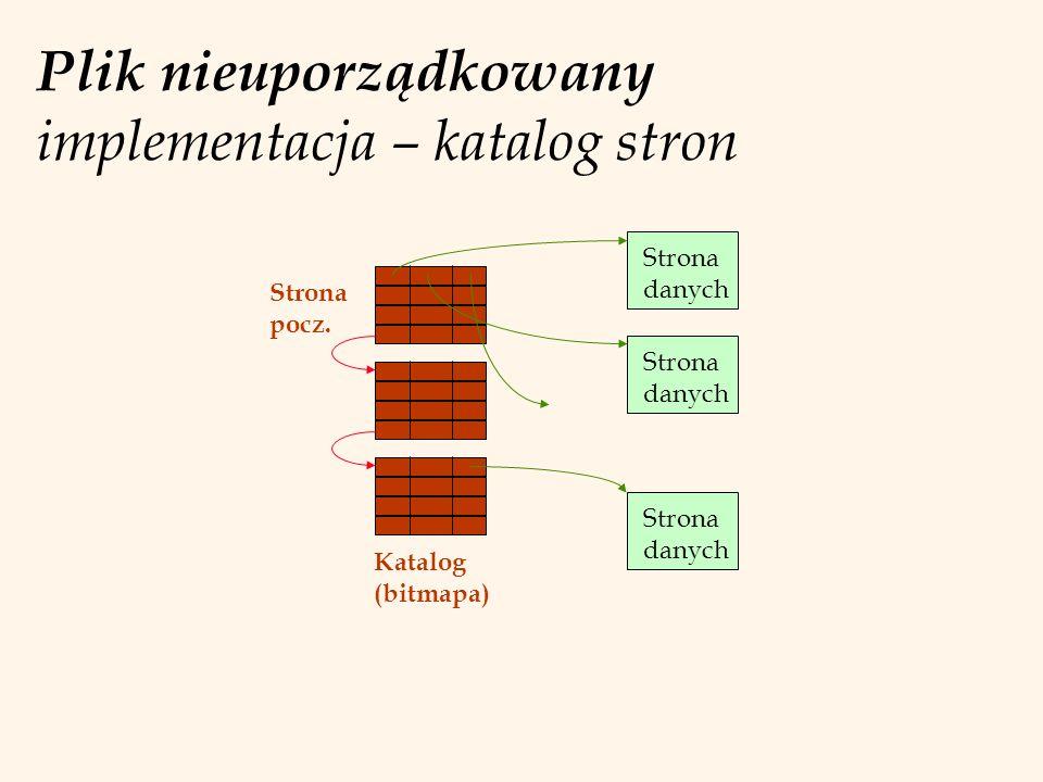 Plik nieuporządkowany implementacja – katalog stron