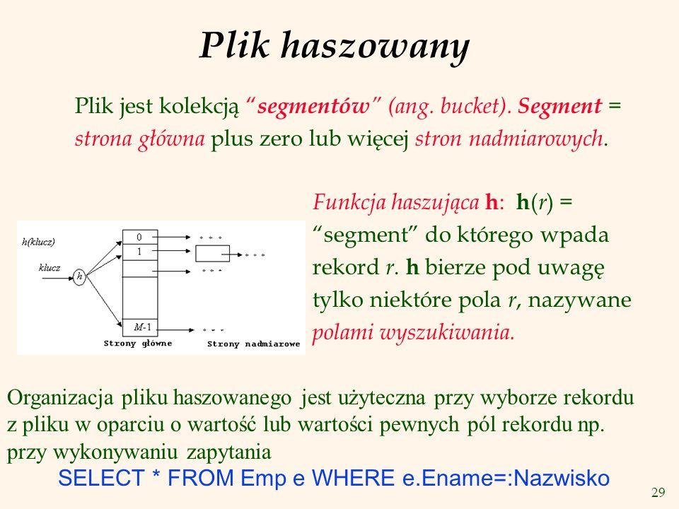 Plik haszowany Plik jest kolekcją segmentów (ang. bucket). Segment = strona główna plus zero lub więcej stron nadmiarowych.
