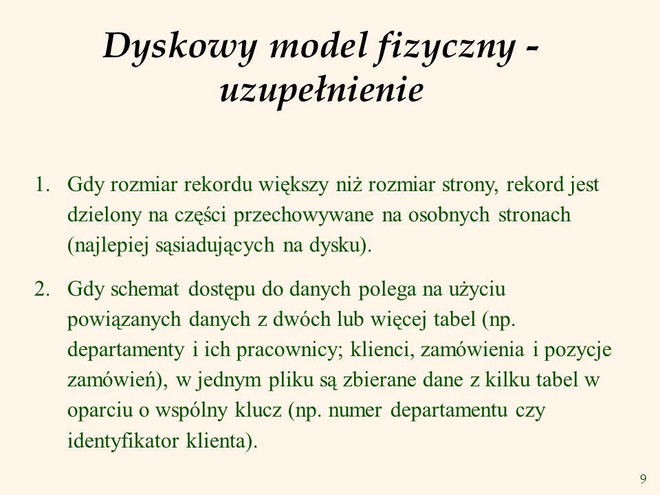 Dyskowy model fizyczny - uzupełnienie