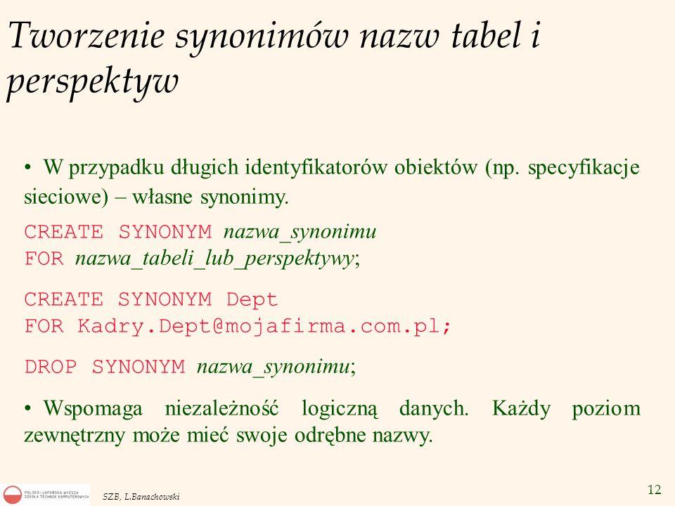 Tworzenie synonimów nazw tabel i perspektyw