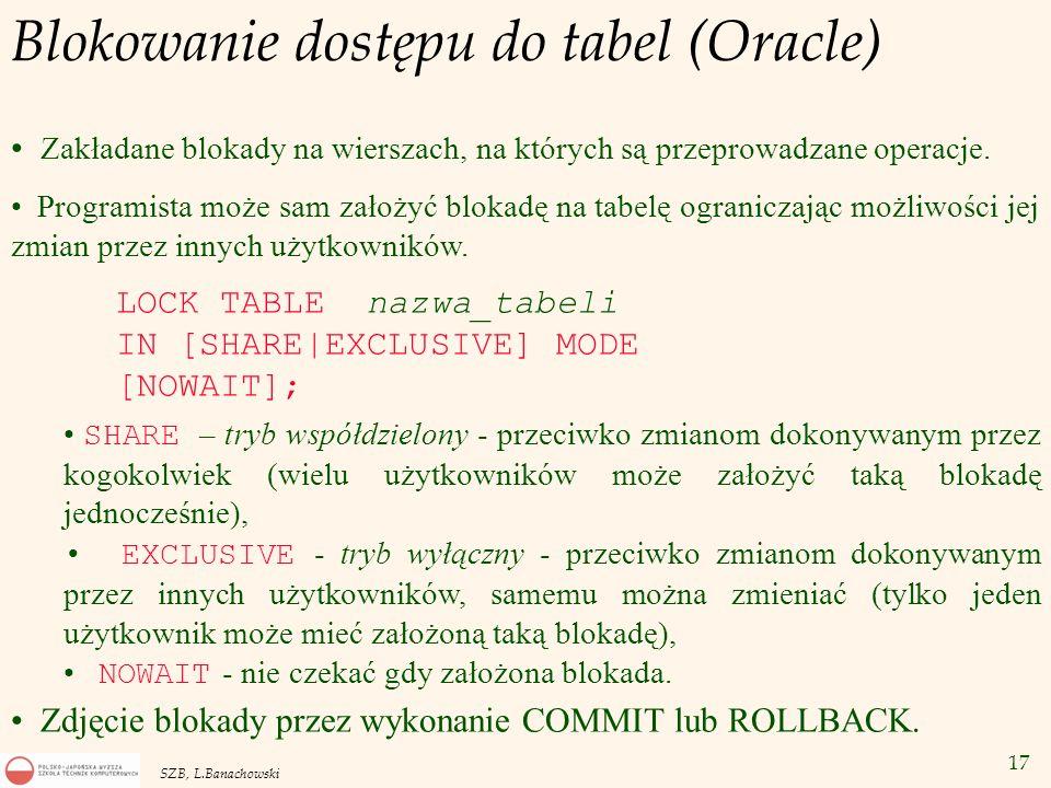 Blokowanie dostępu do tabel (Oracle)