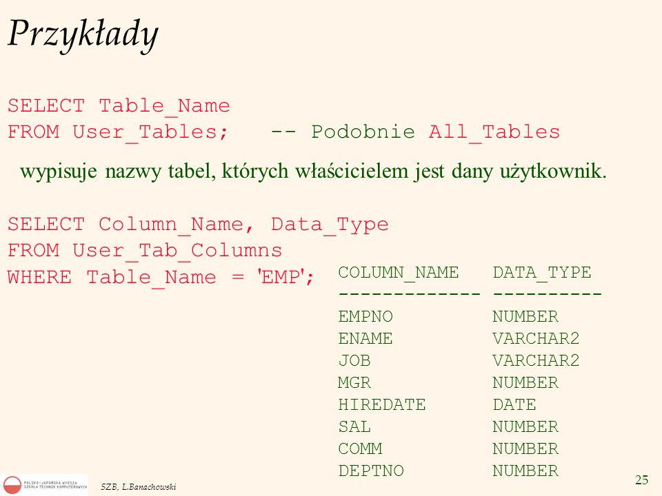 Przykłady SELECT Table_Name FROM User_Tables; -- Podobnie All_Tables