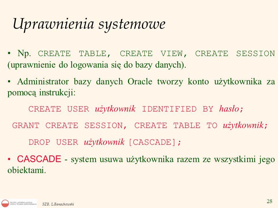 Uprawnienia systemowe
