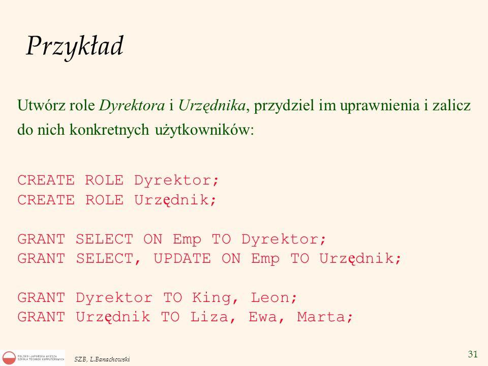 Przykład Utwórz role Dyrektora i Urzędnika, przydziel im uprawnienia i zalicz do nich konkretnych użytkowników: