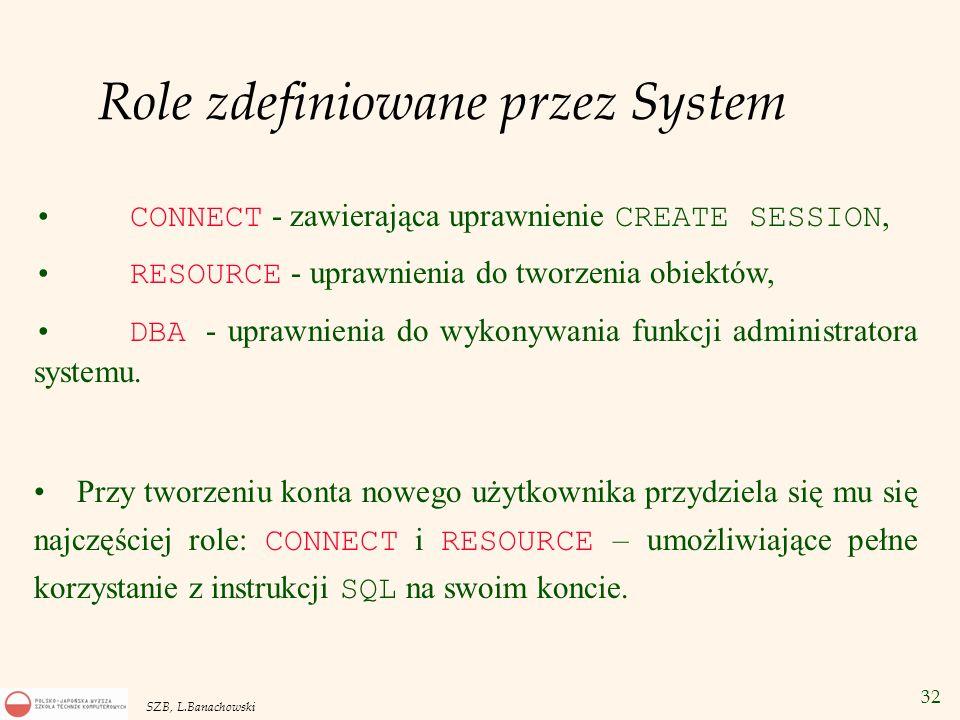Role zdefiniowane przez System