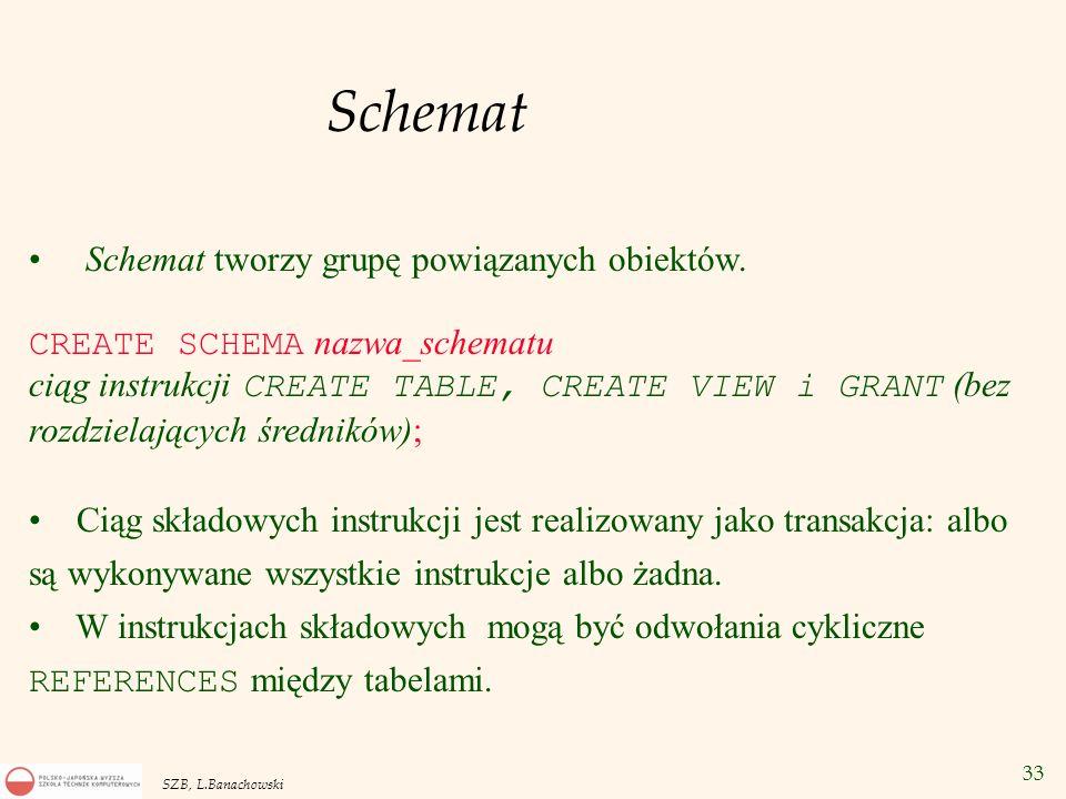 Schemat Schemat tworzy grupę powiązanych obiektów.