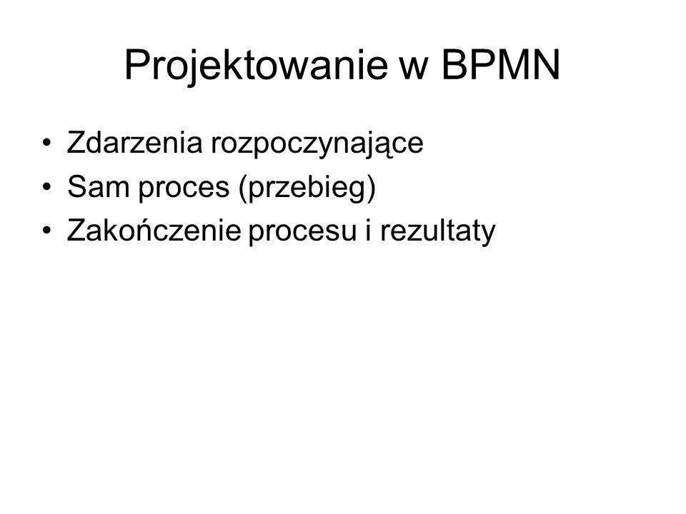 Projektowanie w BPMN Zdarzenia rozpoczynające Sam proces (przebieg)