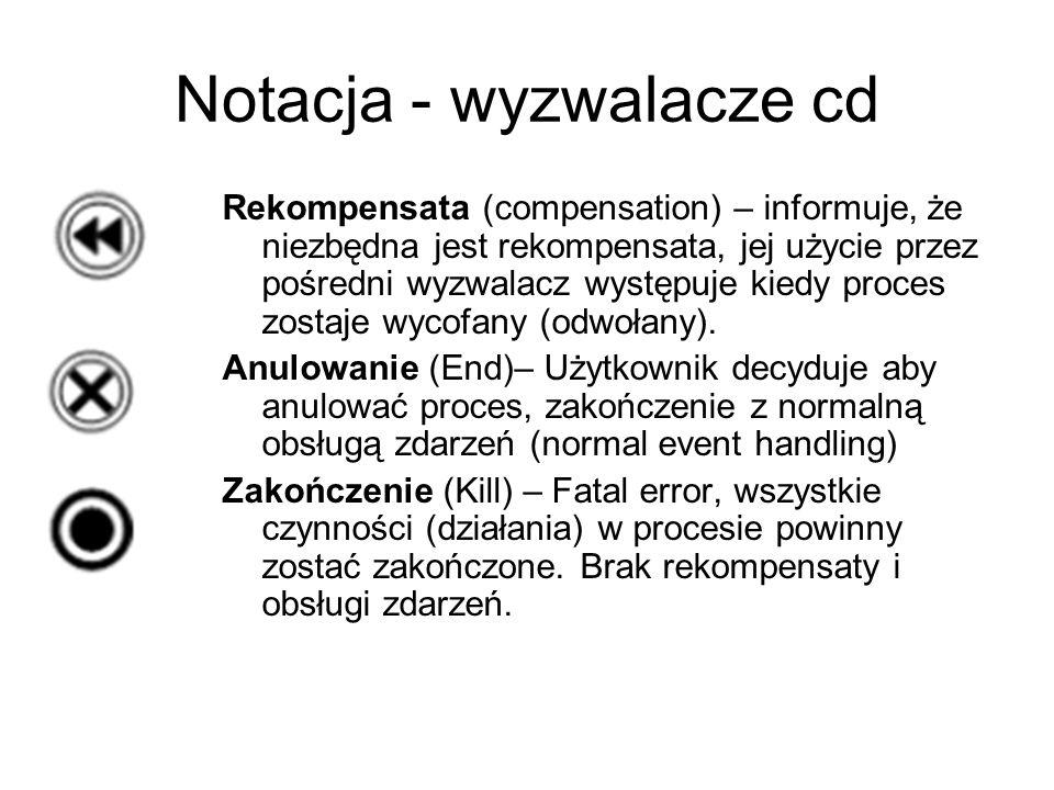Notacja - wyzwalacze cd