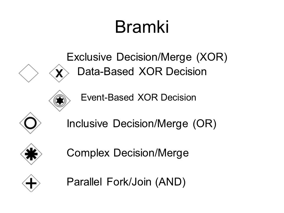 Bramki Exclusive Decision/Merge (XOR) Data-Based XOR Decision