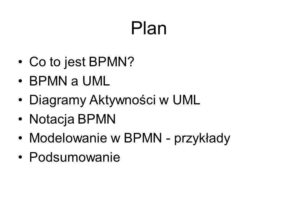 Plan Co to jest BPMN BPMN a UML Diagramy Aktywności w UML