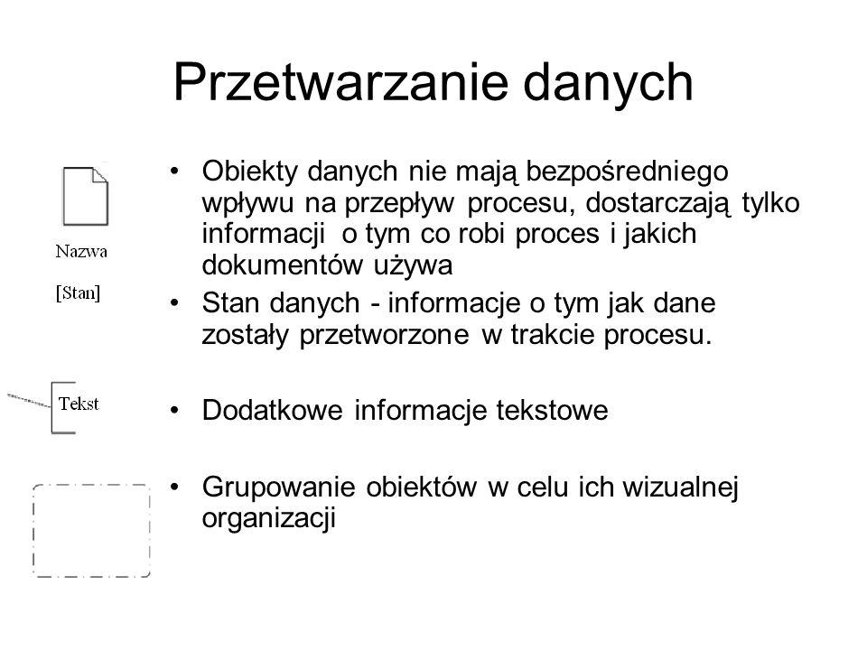 Przetwarzanie danych