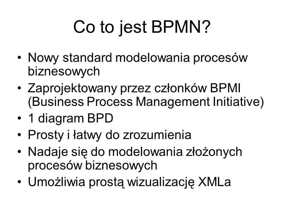 Co to jest BPMN Nowy standard modelowania procesów biznesowych
