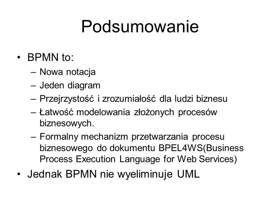 Podsumowanie BPMN to: Jednak BPMN nie wyeliminuje UML Nowa notacja