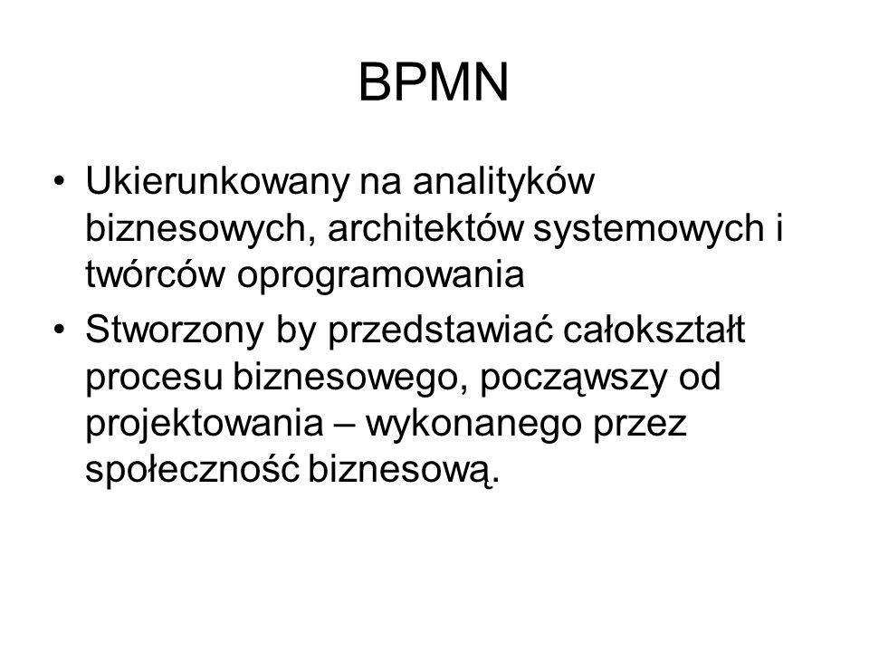 BPMN Ukierunkowany na analityków biznesowych, architektów systemowych i twórców oprogramowania.