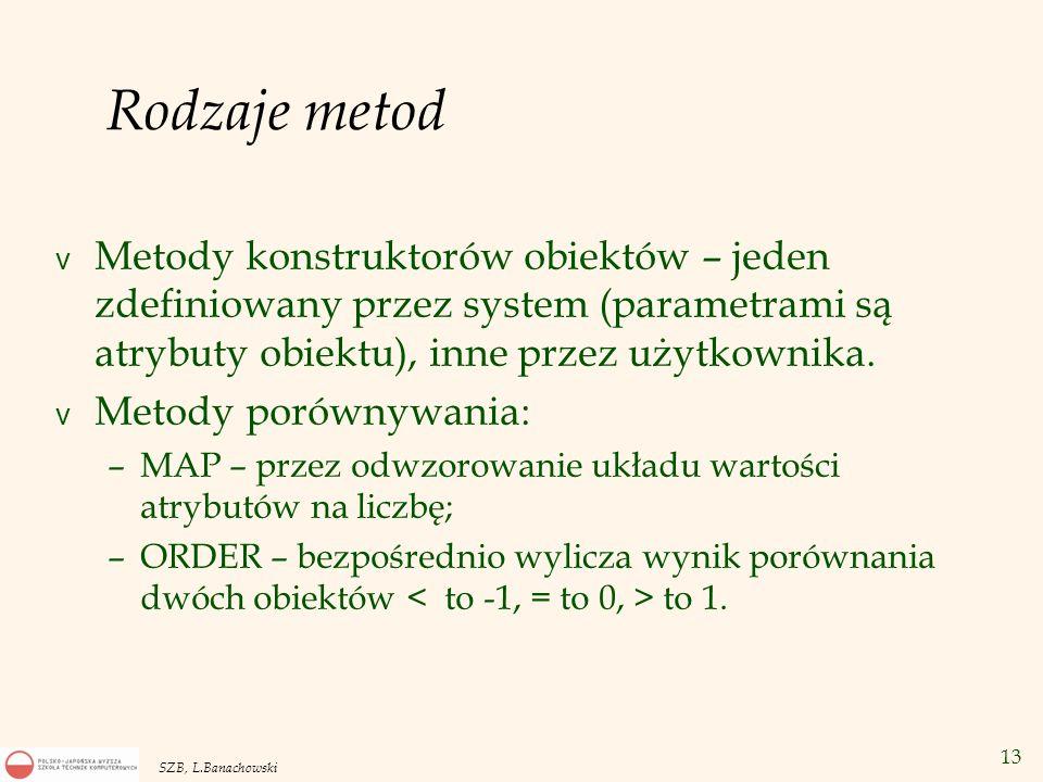 Rodzaje metod Metody konstruktorów obiektów – jeden zdefiniowany przez system (parametrami są atrybuty obiektu), inne przez użytkownika.