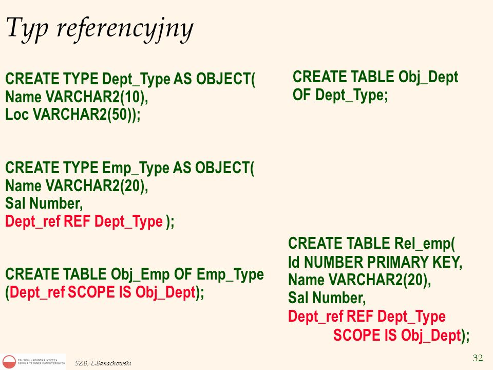 Typ referencyjny CREATE TYPE Dept_Type AS OBJECT( Name VARCHAR2(10),