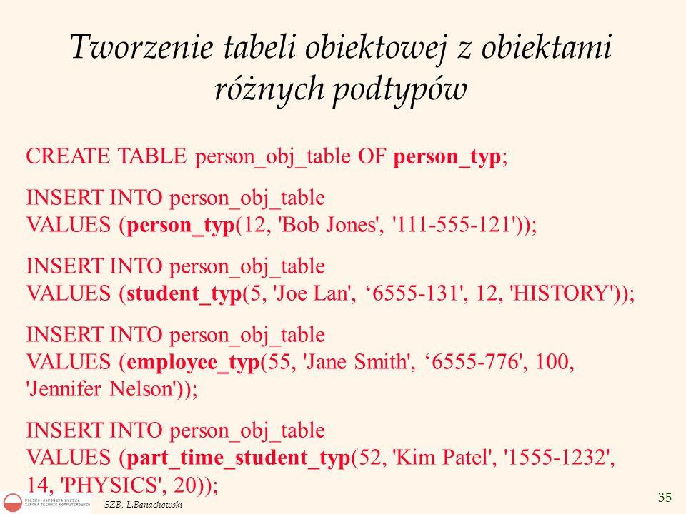 Tworzenie tabeli obiektowej z obiektami różnych podtypów