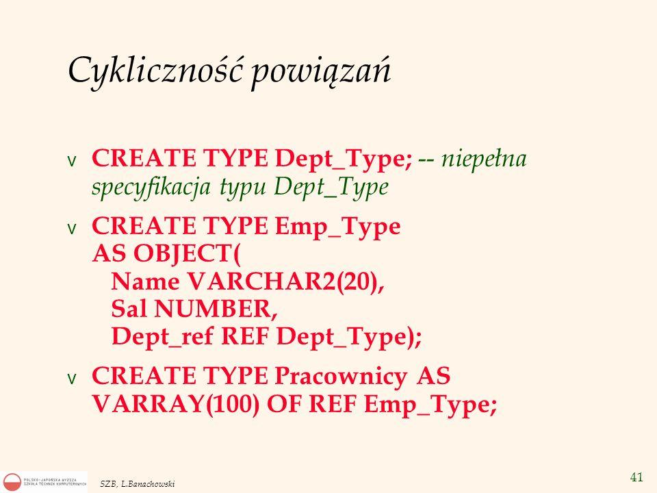 Cykliczność powiązań CREATE TYPE Dept_Type; -- niepełna specyfikacja typu Dept_Type.