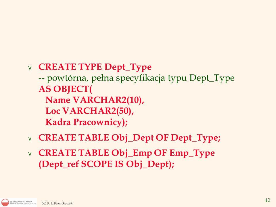 CREATE TYPE Dept_Type -- powtórna, pełna specyfikacja typu Dept_Type AS OBJECT( Name VARCHAR2(10), Loc VARCHAR2(50), Kadra Pracownicy);