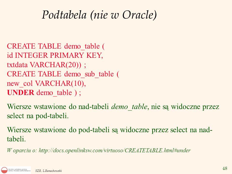 Podtabela (nie w Oracle)