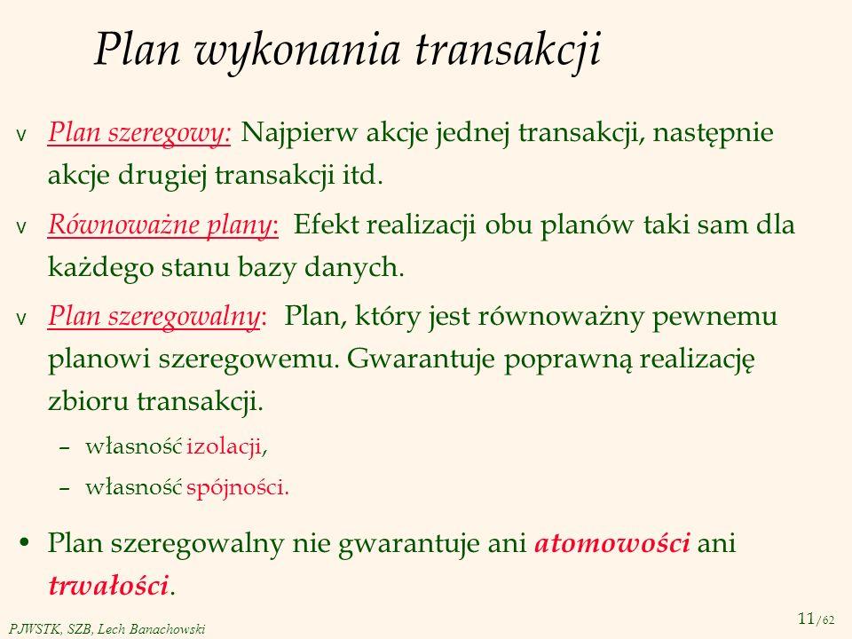 Plan wykonania transakcji