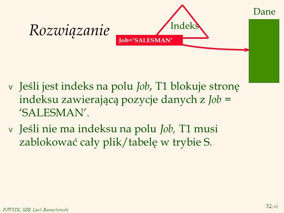 Dane Rozwiązanie. Indeks. Job='SALESMAN' Jeśli jest indeks na polu Job, T1 blokuje stronę indeksu zawierającą pozycje danych z Job = 'SALESMAN'.