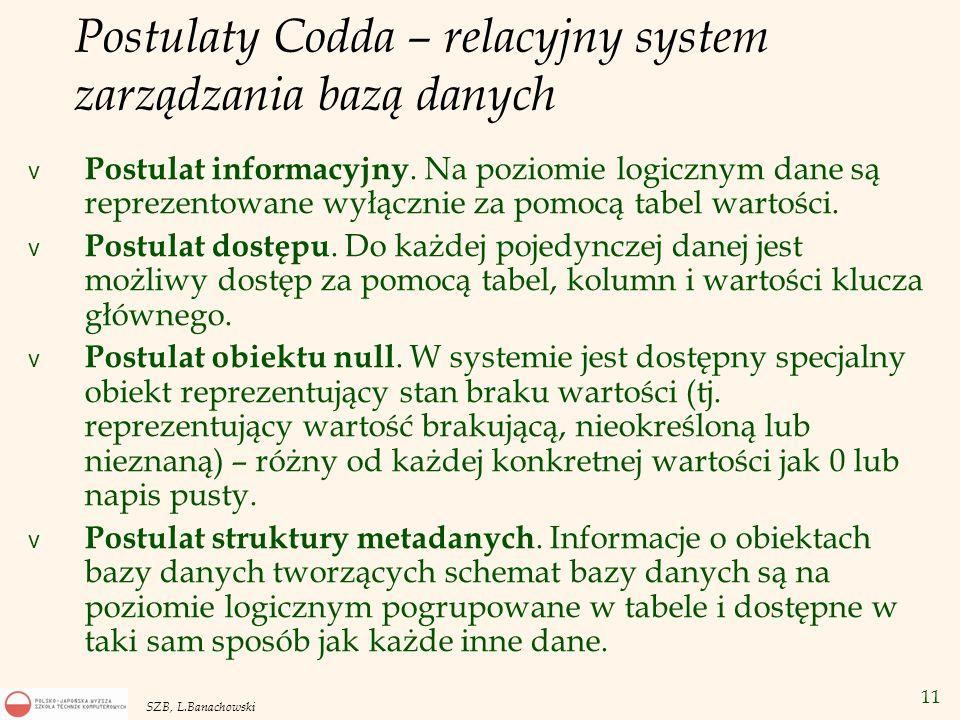 Postulaty Codda – relacyjny system zarządzania bazą danych