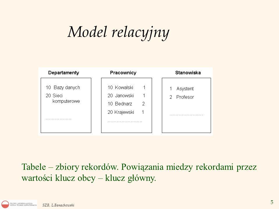 Model relacyjny Tabele – zbiory rekordów.