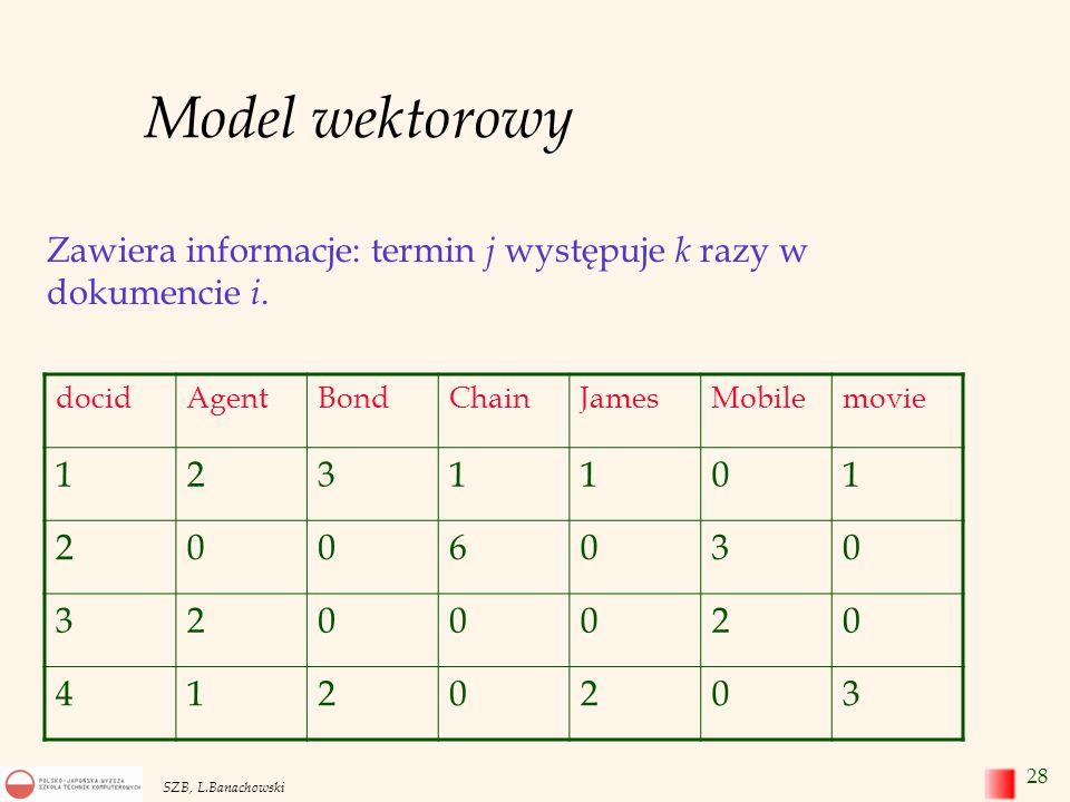 Model wektorowy Zawiera informacje: termin j występuje k razy w dokumencie i. docid. Agent. Bond.