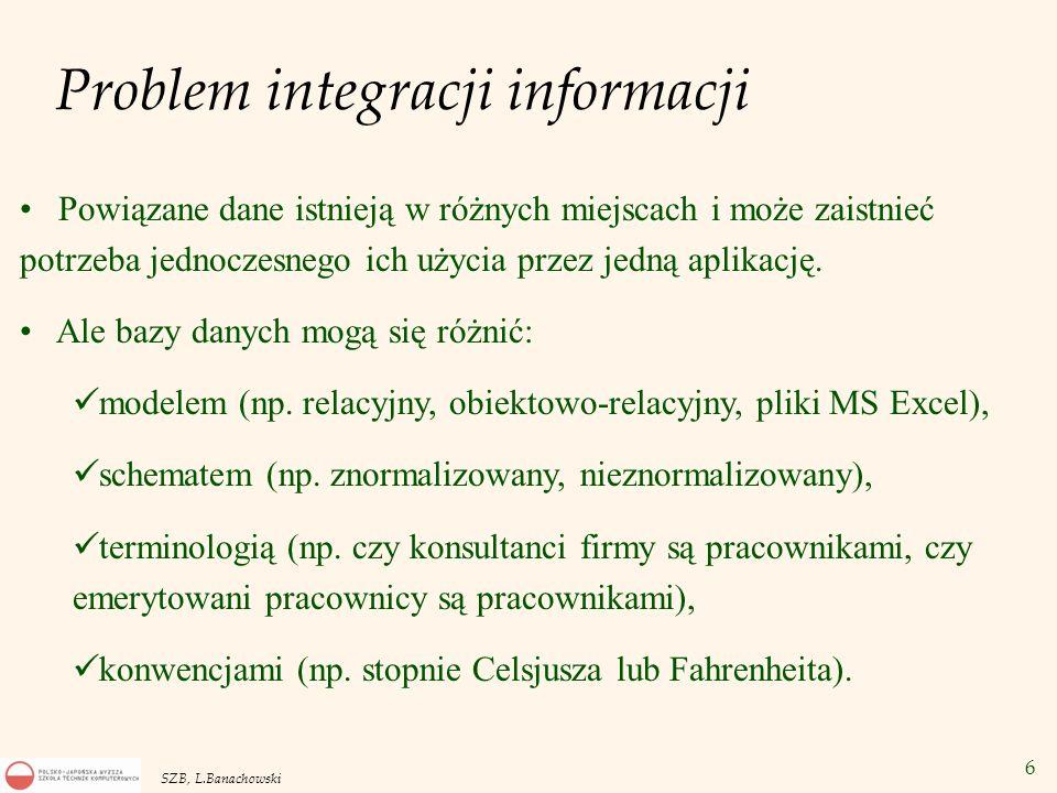 Problem integracji informacji