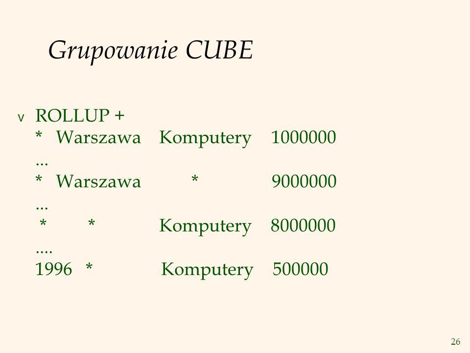 Grupowanie CUBE