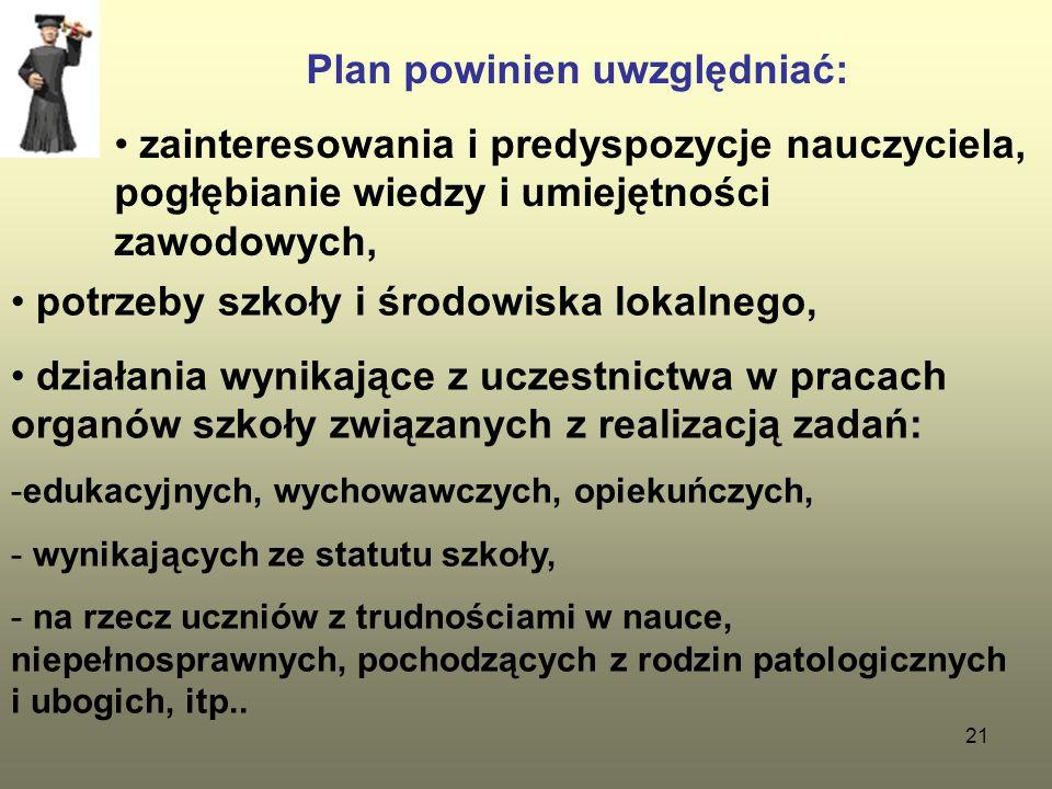 Plan powinien uwzględniać: