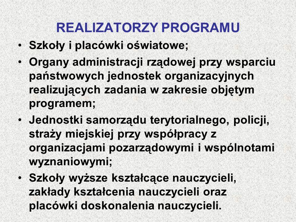 REALIZATORZY PROGRAMU