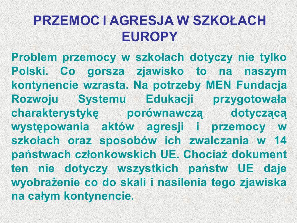 PRZEMOC I AGRESJA W SZKOŁACH EUROPY