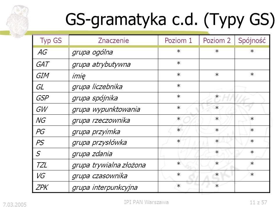 GS-gramatyka c.d. (Typy GS)