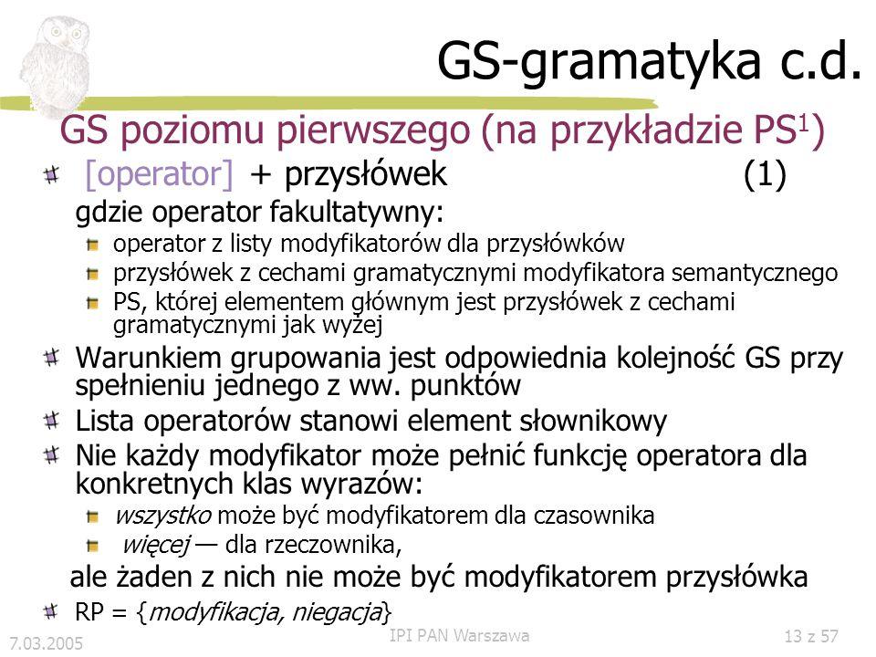 GS poziomu pierwszego (na przykładzie PS1)