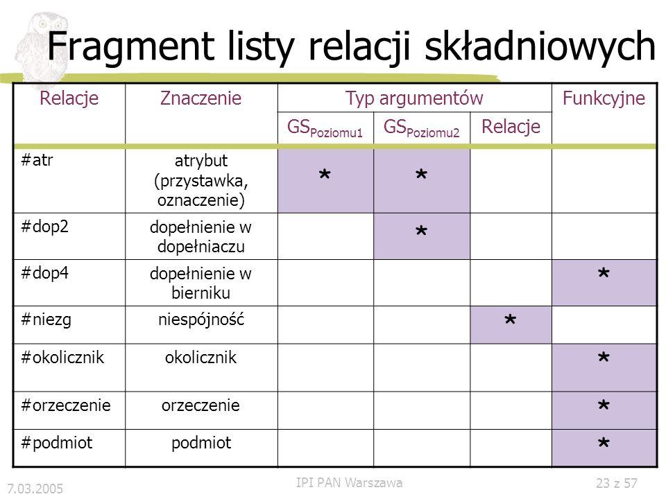 Fragment listy relacji składniowych