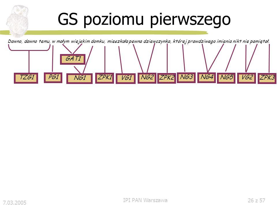 GS poziomu pierwszego TZG1 GAT1 NG2 ZPK2 NG3 NG4 PG1 NG5 VG2 ZPK3 NG1
